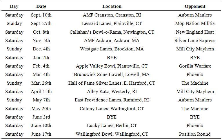 2016-17 Westgate Warriors schedule